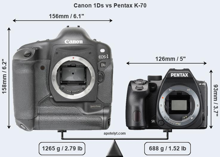 Compare Canon 1Ds and Pentax K-70