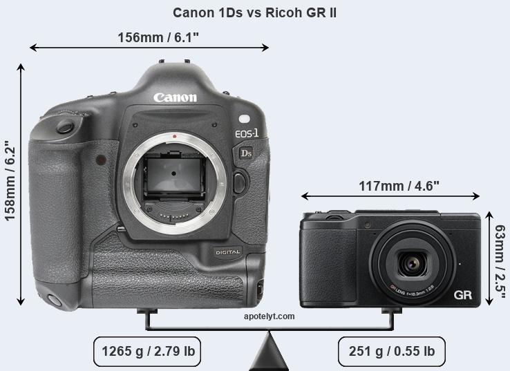 Compare Canon 1Ds and Ricoh GR II