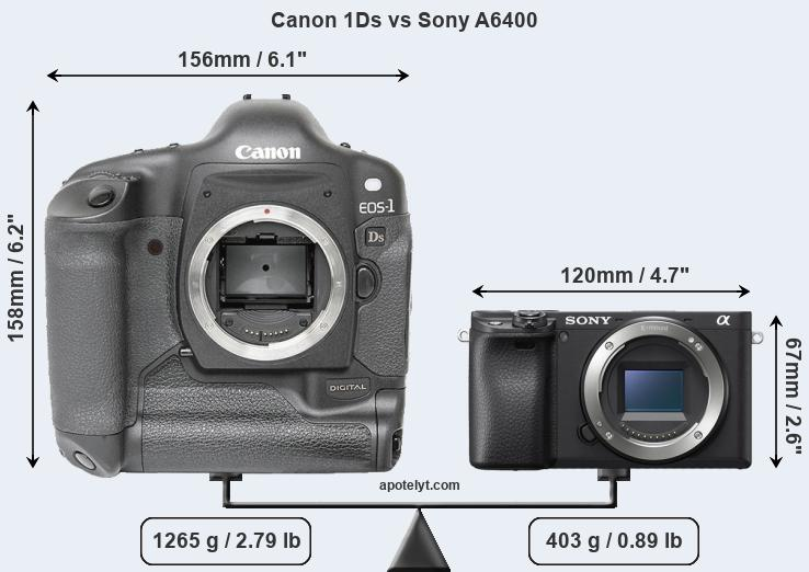 Size Canon 1Ds vs Sony A6400