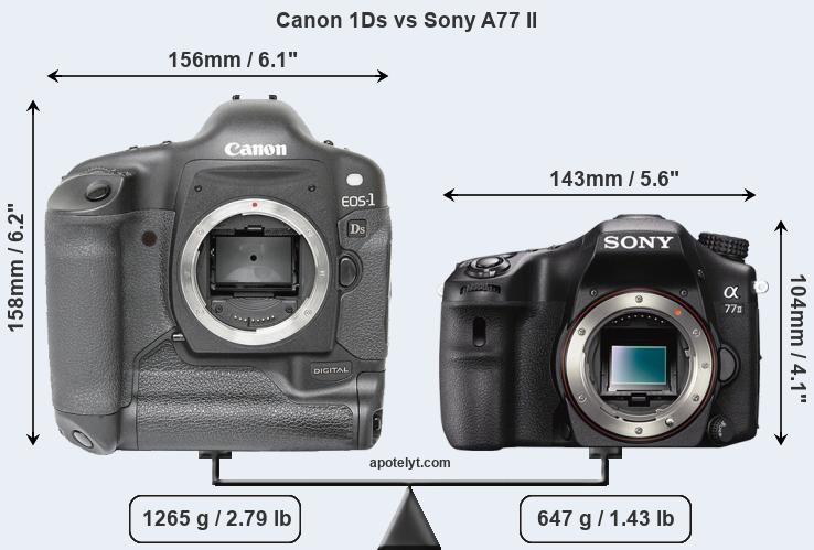 Compare Canon 1Ds and Sony A77 II
