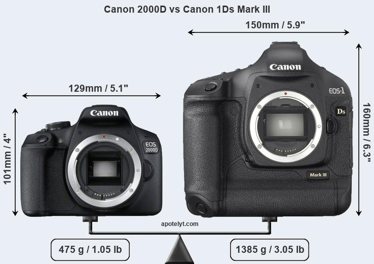 Compare Canon 2000D and Canon 1Ds Mark III