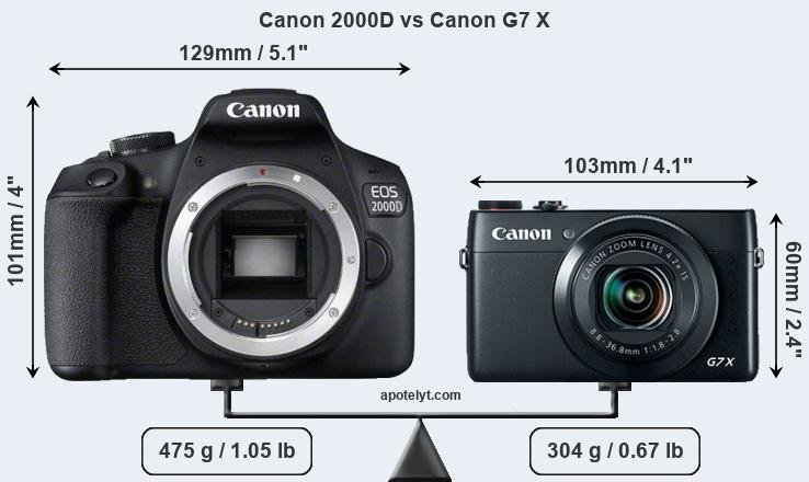 Compare Canon 2000D and Canon G7 X