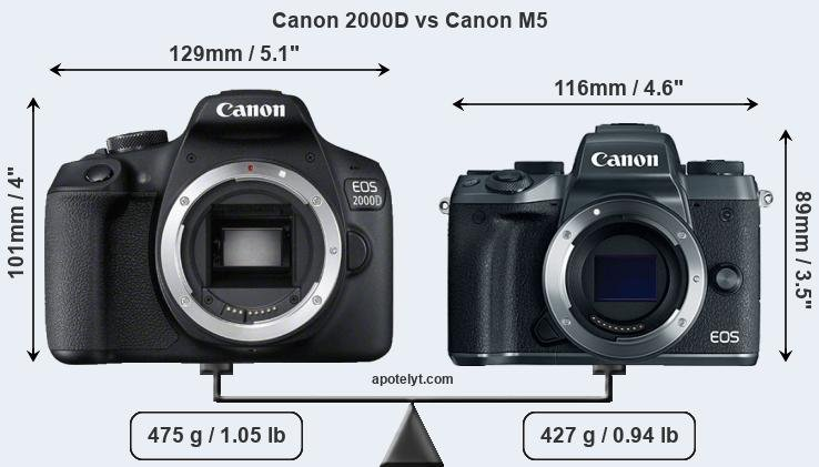 Compare Canon 2000D and Canon M5