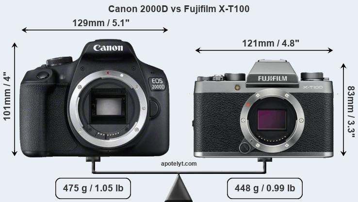 Compare Canon 2000D and Fujifilm X-T100