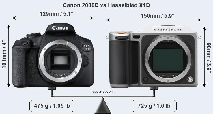 Compare Canon 2000D and Hasselblad X1D
