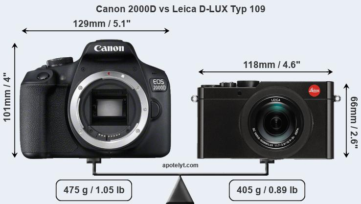 Size Canon 2000D vs Leica D-LUX Typ 109