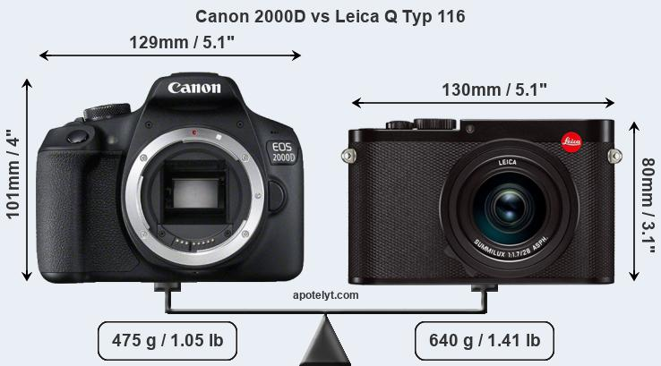 Size Canon 2000D vs Leica Q Typ 116