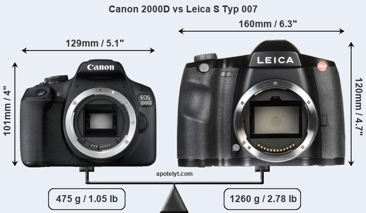 Size Canon 2000D vs Leica S Typ 007