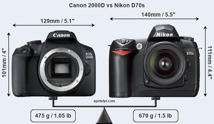 Compare Canon 2000D and Nikon D70s