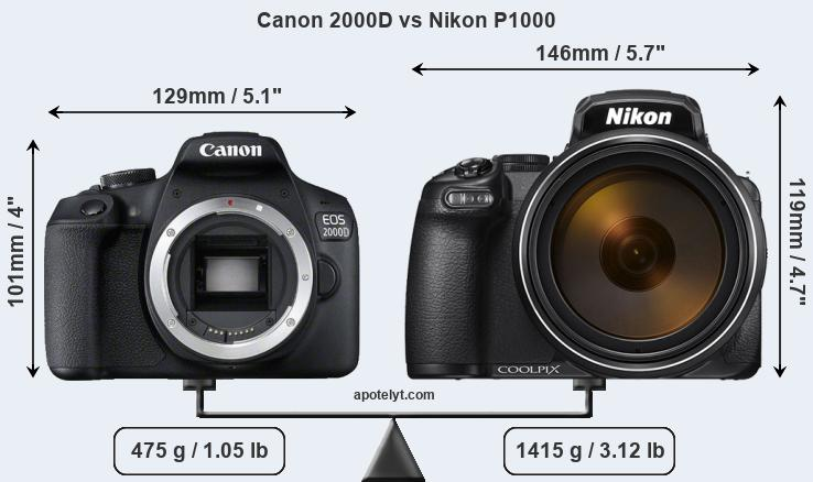 Compare Canon 2000D and Nikon P1000