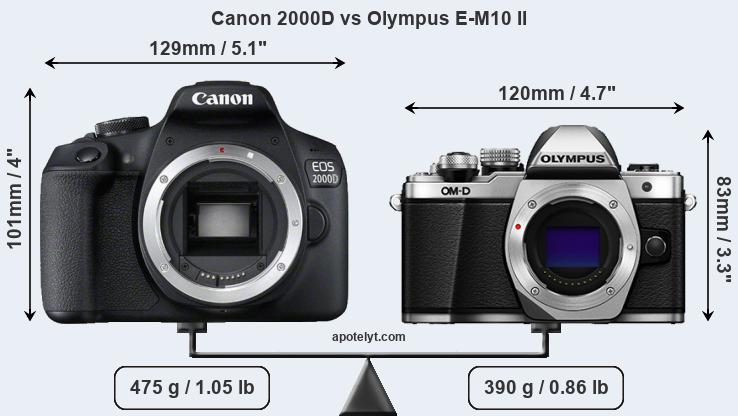 Compare Canon 2000D and Olympus E-M10 II