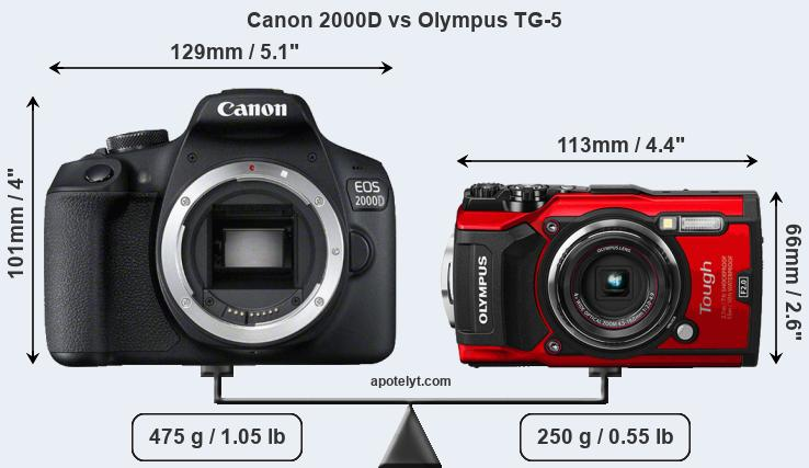 Compare Canon 2000D and Olympus TG-5