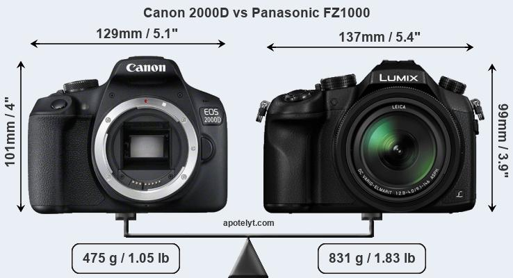 Compare Canon 2000D vs Panasonic FZ1000