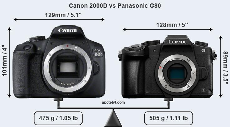Compare Canon 2000D vs Panasonic G80