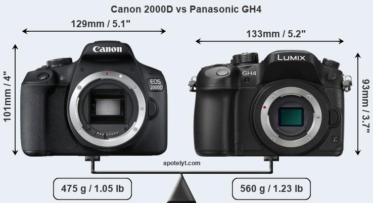 Compare Canon 2000D and Panasonic GH4