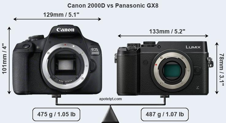 Compare Canon 2000D vs Panasonic GX8