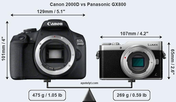 Compare Canon 2000D and Panasonic GX800