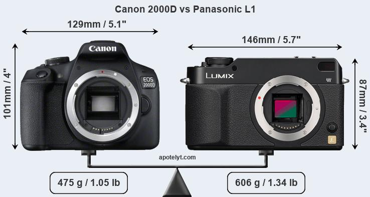 Compare Canon 2000D vs Panasonic L1