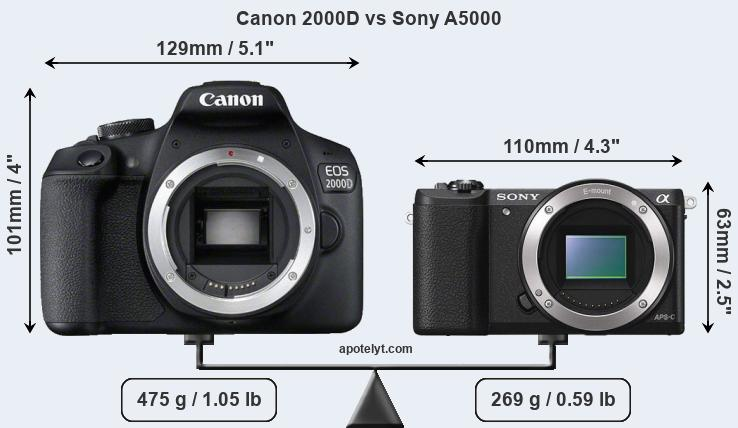 Size Canon 2000D vs Sony A5000