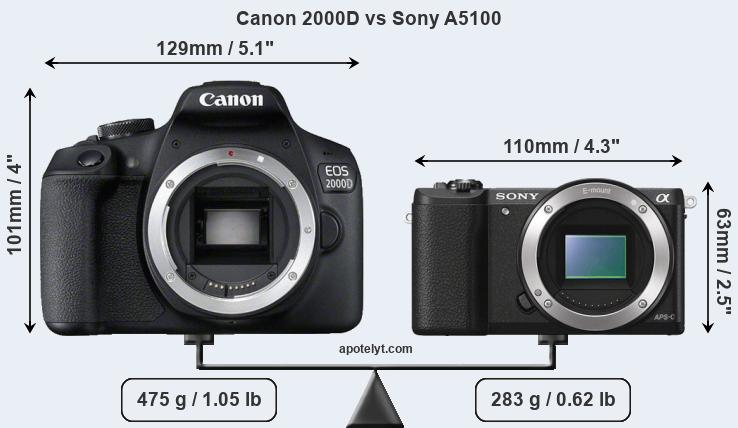 Size Canon 2000D vs Sony A5100