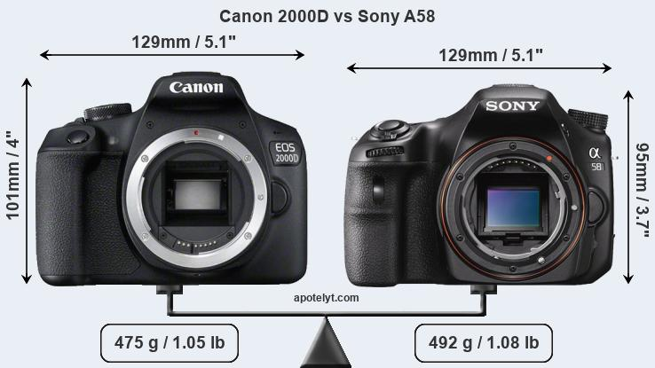 Compare Canon 2000D vs Sony A58