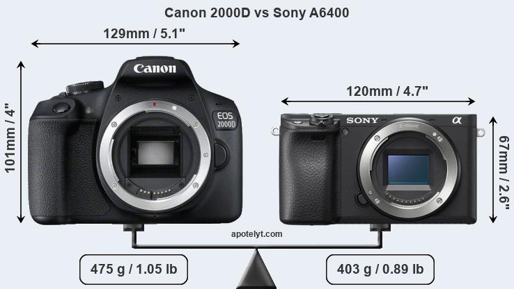 Size Canon 2000D vs Sony A6400