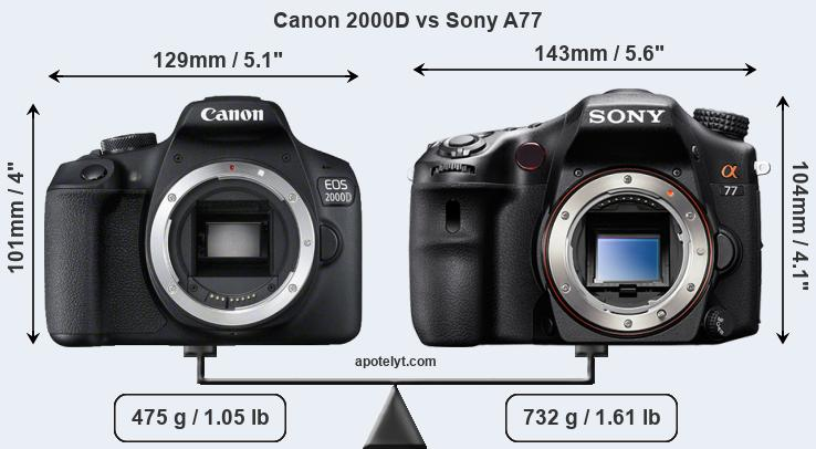 Compare Canon 2000D and Sony A77
