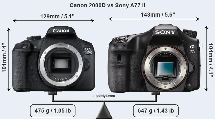 Size Canon 2000D vs Sony A77 II