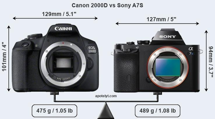 Compare Canon 2000D and Sony A7S