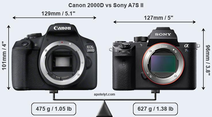 Compare Canon 2000D and Sony A7S II