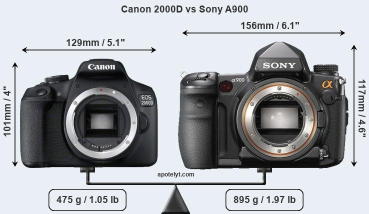 Size Canon 2000D vs Sony A900
