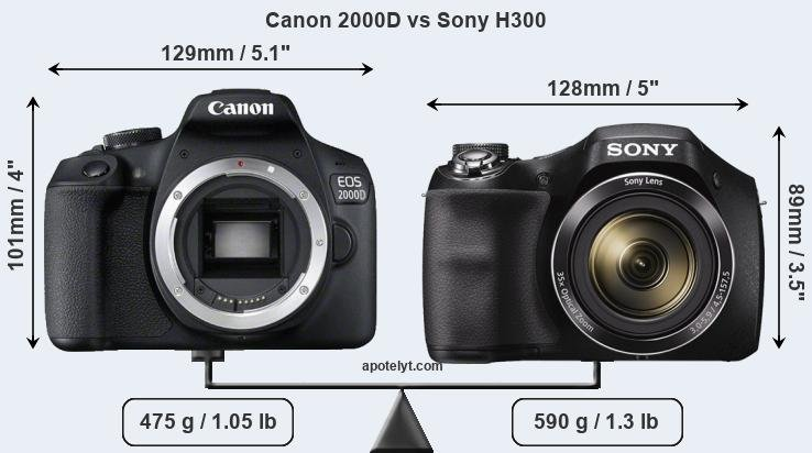 Size Canon 2000D vs Sony H300