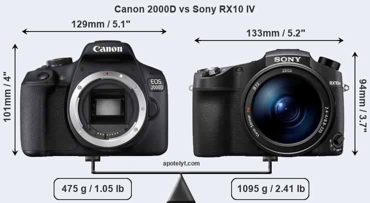 Compare Canon 2000D and Sony RX10 IV