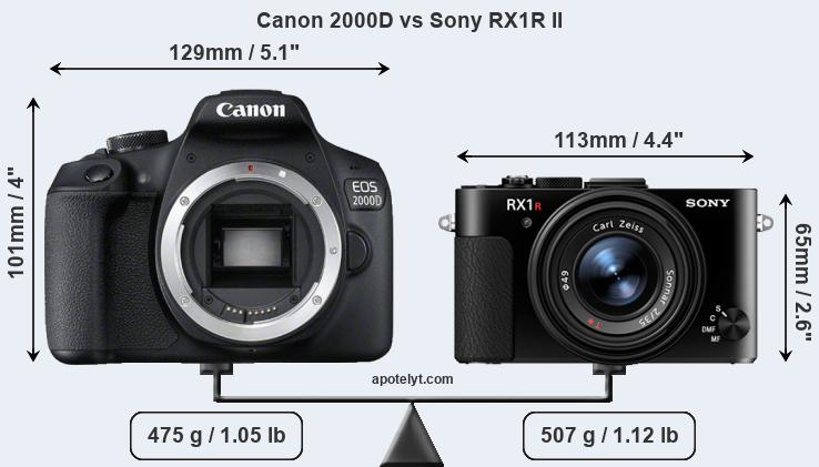 Size Canon 2000D vs Sony RX1R II