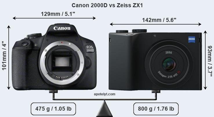 Size Canon 2000D vs Zeiss ZX1