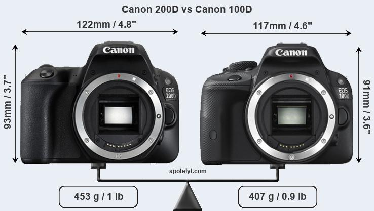 Compare Canon 200D and Canon 100D