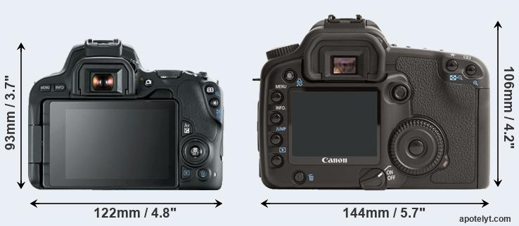 200D and 30D rear side
