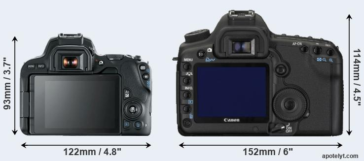 200D and 5D Mark II rear side