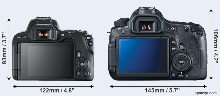 200D and 60D rear side