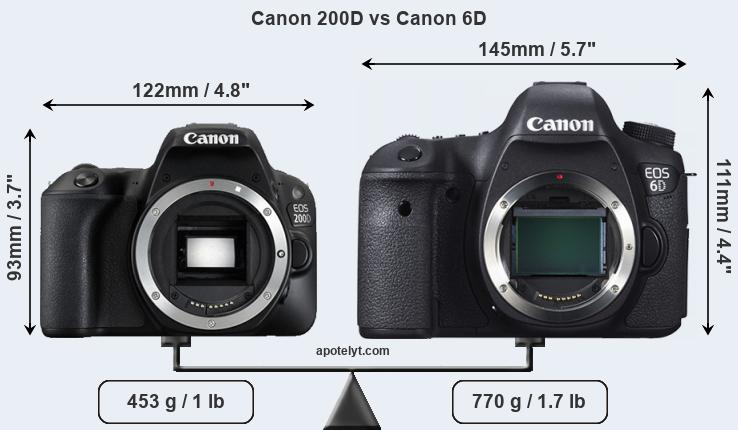 Compare Canon 200D and Canon 6D