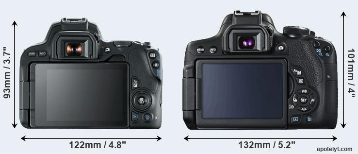 200D and 750D rear side
