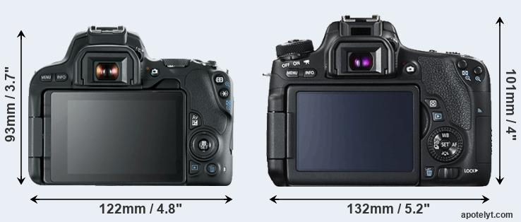 200D and 760D rear side