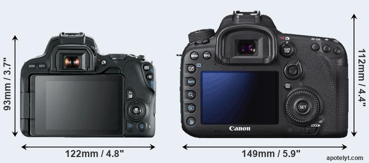 200D and 7D Mark II rear side