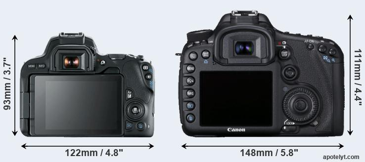 200D and 7D rear side