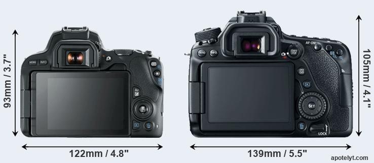 Canon 200D vs Canon 80D Comparison Review