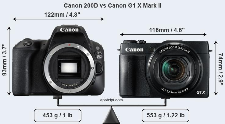 Compare Canon 200D vs Canon G1 X Mark II