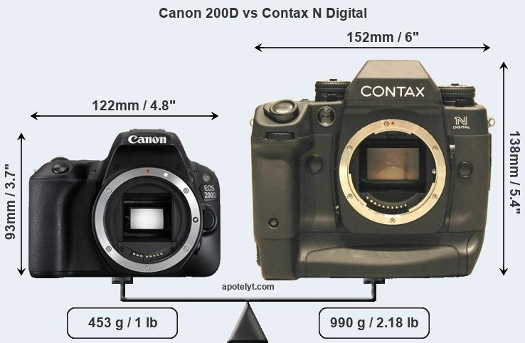 Size Canon 200D vs Contax N Digital