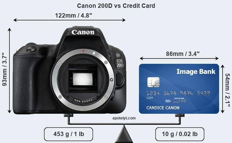 Canon 200D vs credit card front