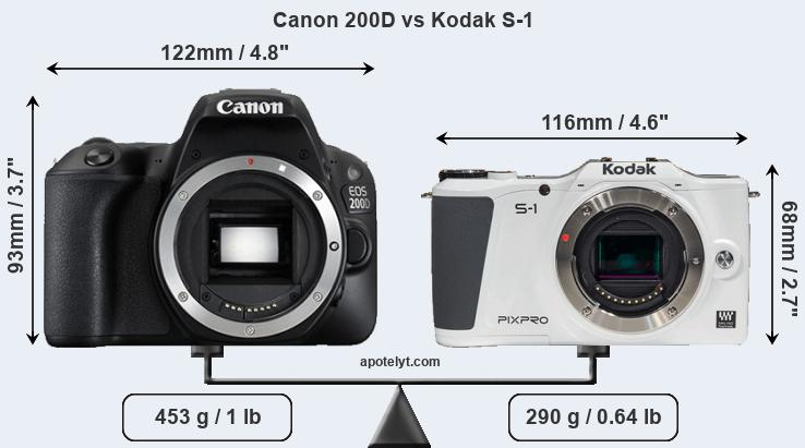 Compare Canon 200D and Kodak S-1