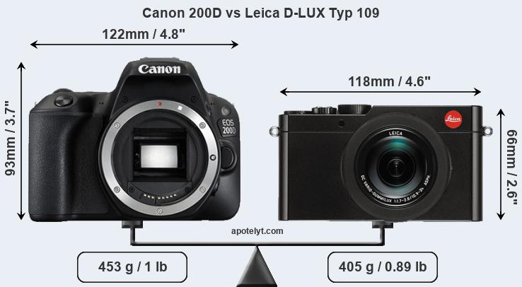 Size Canon 200D vs Leica D-LUX Typ 109
